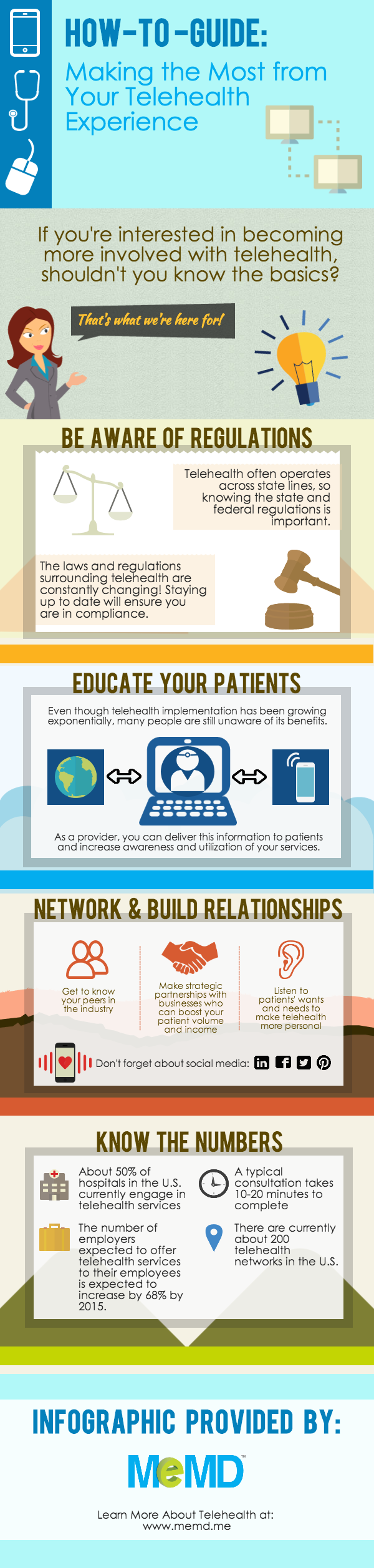 blog-infographic-get-the-most-out-of-telehealth