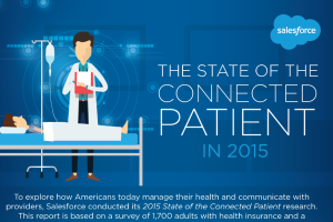 blog-state-of-the-connected-patient