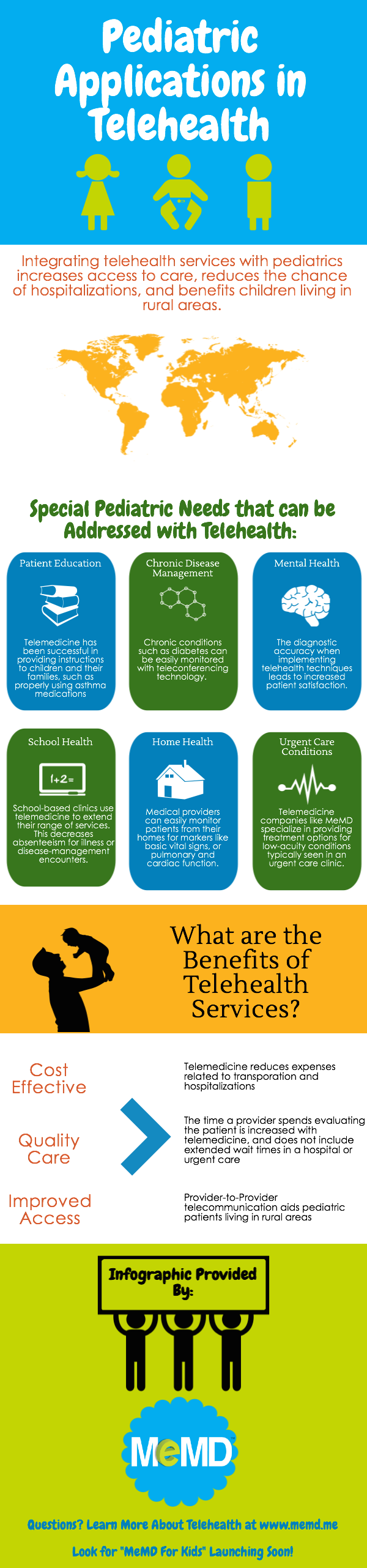 Pediatric Applications in Telehealth (Infographic)