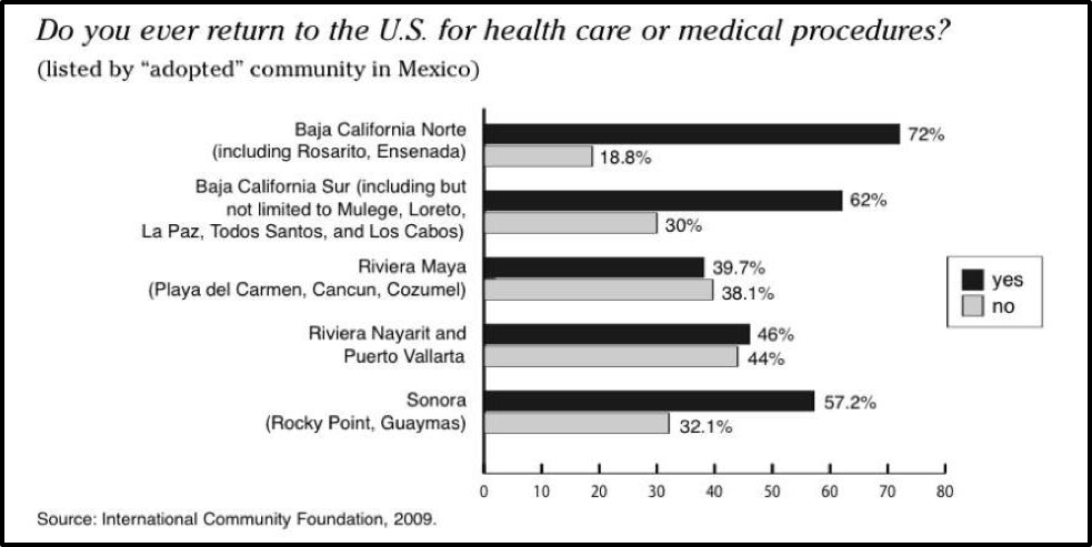 blog-mexico-population-us-healthcare
