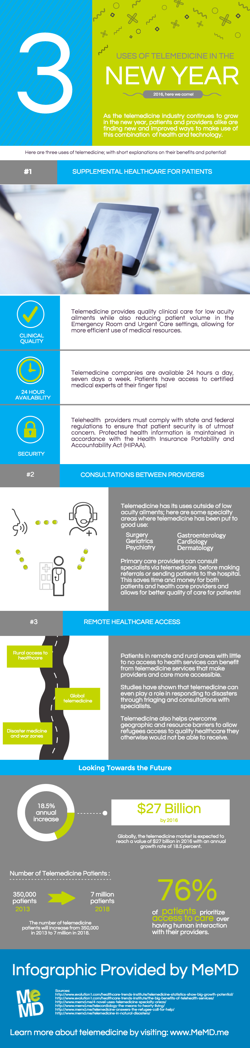 Blog-infographic-Telemedicine-in-the-New-Year